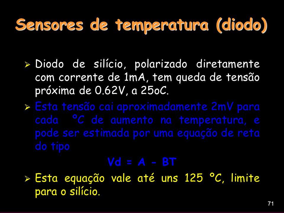Sensores de temperatura (diodo)