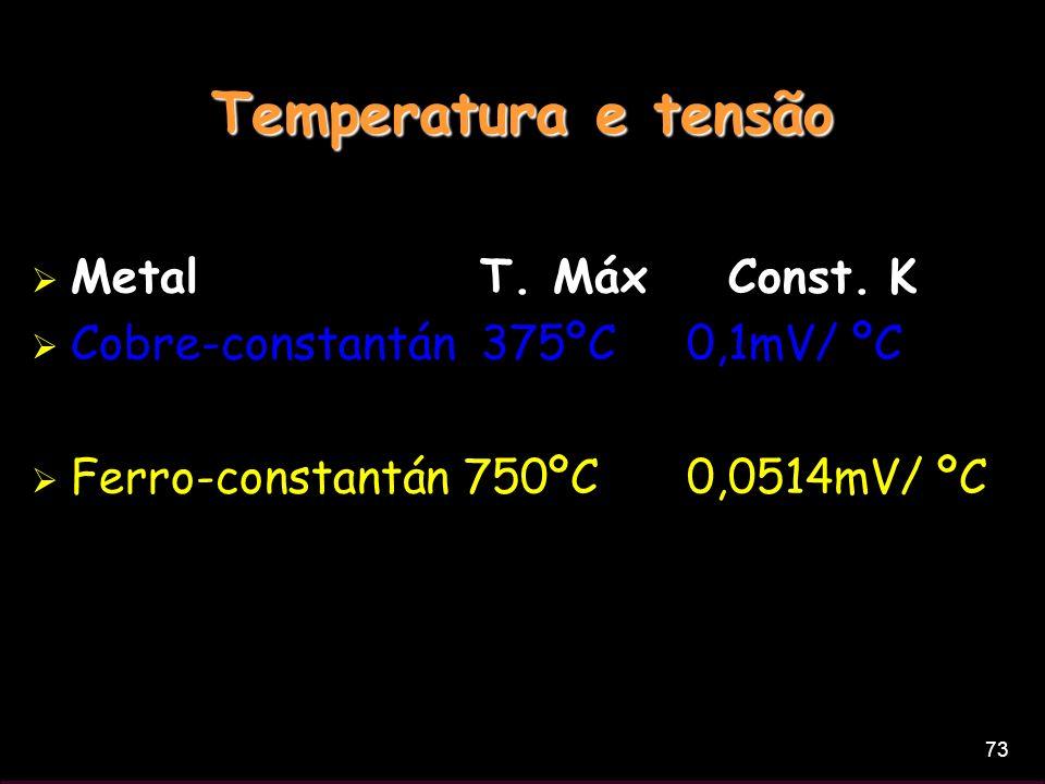 Temperatura e tensão Metal T. Máx Const. K