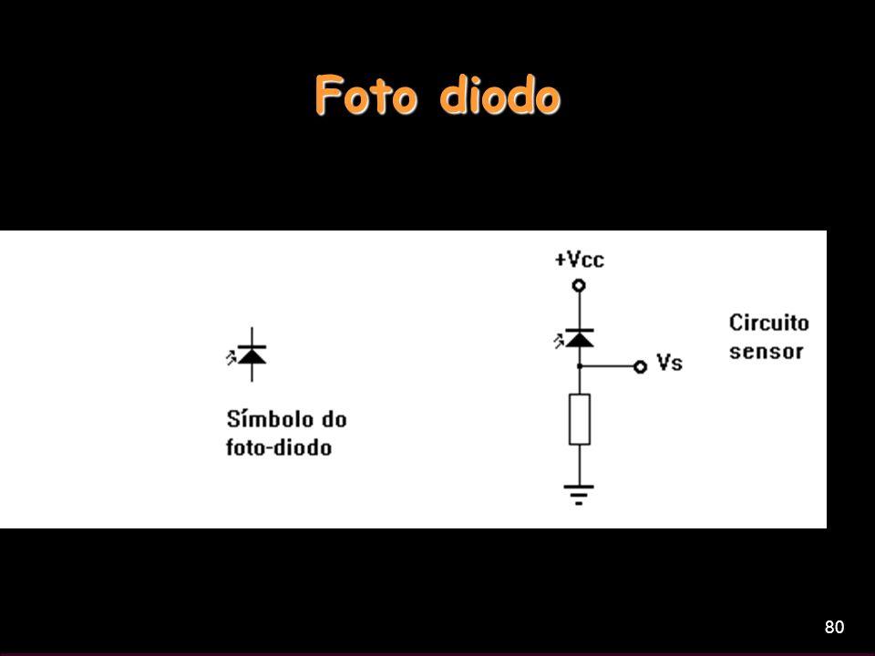 Foto diodo