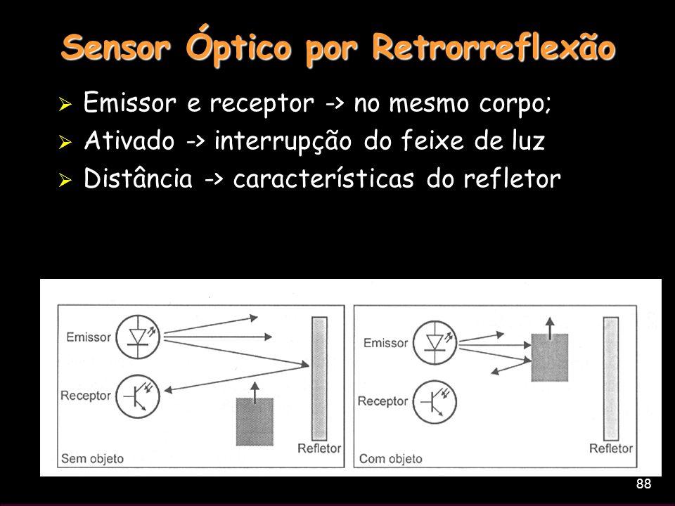 Sensor Óptico por Retrorreflexão
