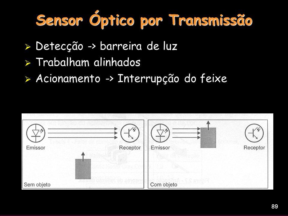 Sensor Óptico por Transmissão