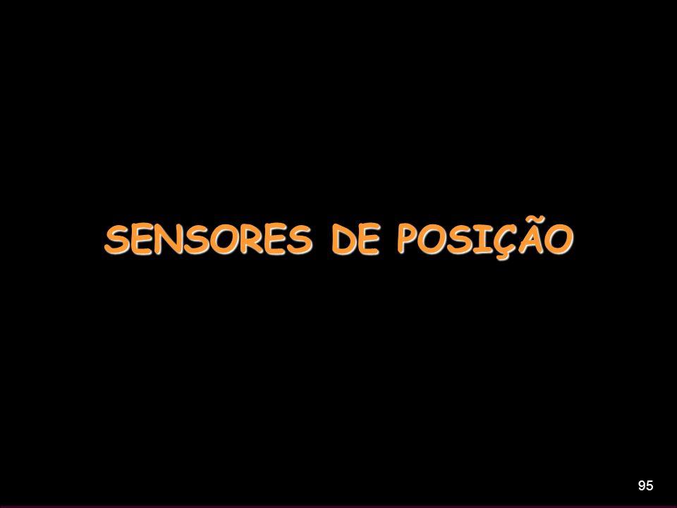 SENSORES DE POSIÇÃO