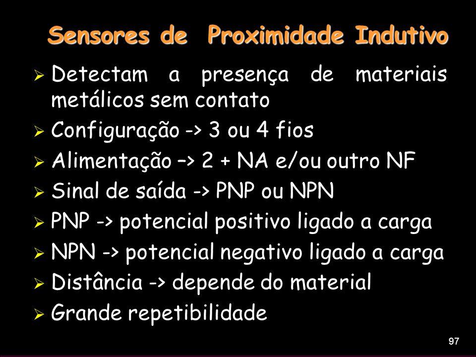 Sensores de Proximidade Indutivo
