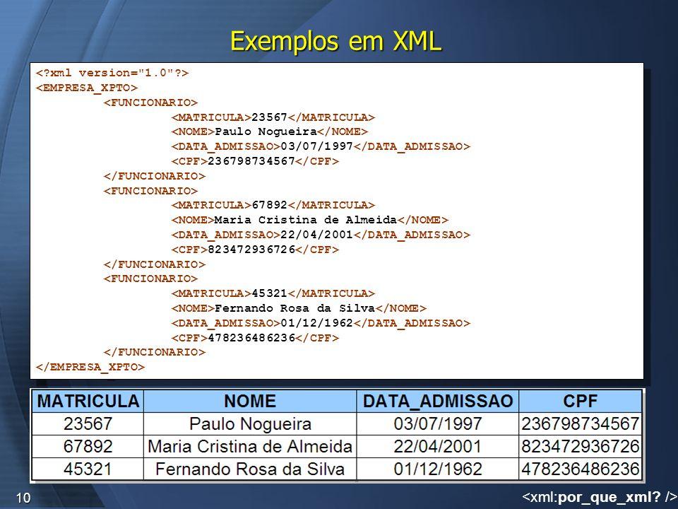 Exemplos em XML <xml:por_que_xml /> < xml version= 1.0 >