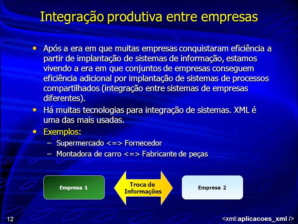 Integração produtiva entre empresas