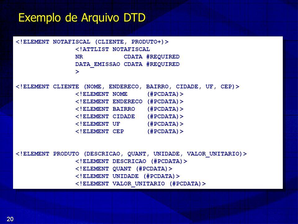 Exemplo de Arquivo DTD <!ELEMENT NOTAFISCAL (CLIENTE, PRODUTO+)>