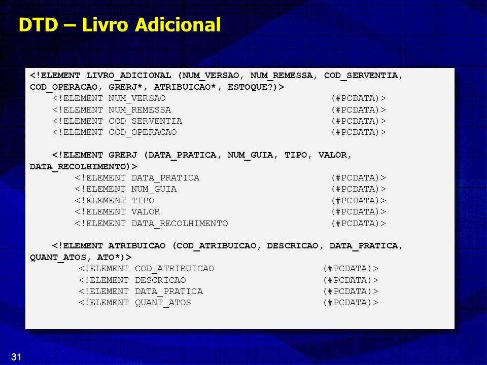 DTD – Livro Adicional <!ELEMENT LIVRO_ADICIONAL (NUM_VERSAO, NUM_REMESSA, COD_SERVENTIA, COD_OPERACAO, GRERJ*, ATRIBUICAO*, ESTOQUE )>