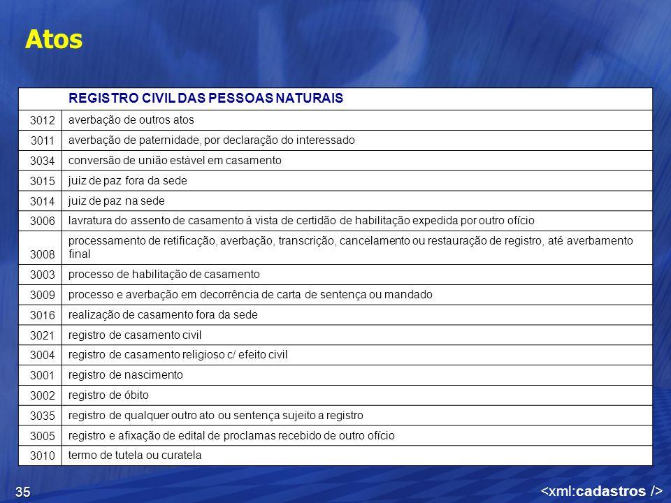 Atos <xml:cadastros /> REGISTRO CIVIL DAS PESSOAS NATURAIS 3012