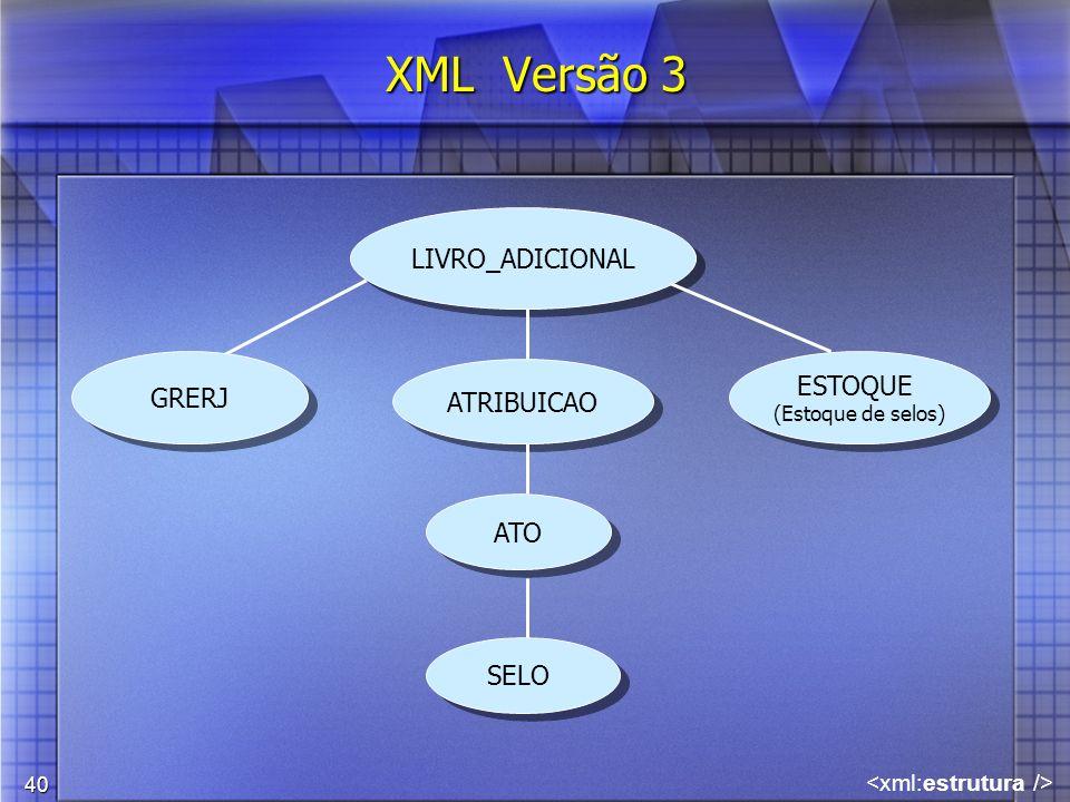 XML Versão 3 LIVRO_ADICIONAL ESTOQUE GRERJ ATRIBUICAO ATO SELO