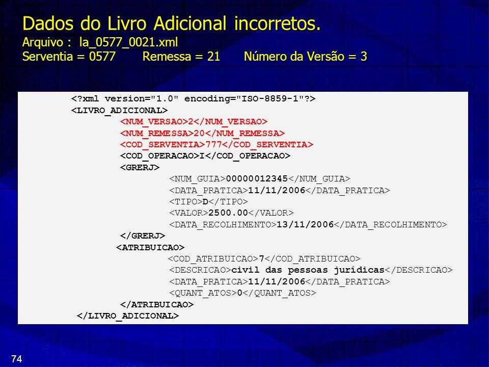 Dados do Livro Adicional incorretos. Arquivo : la_0577_0021
