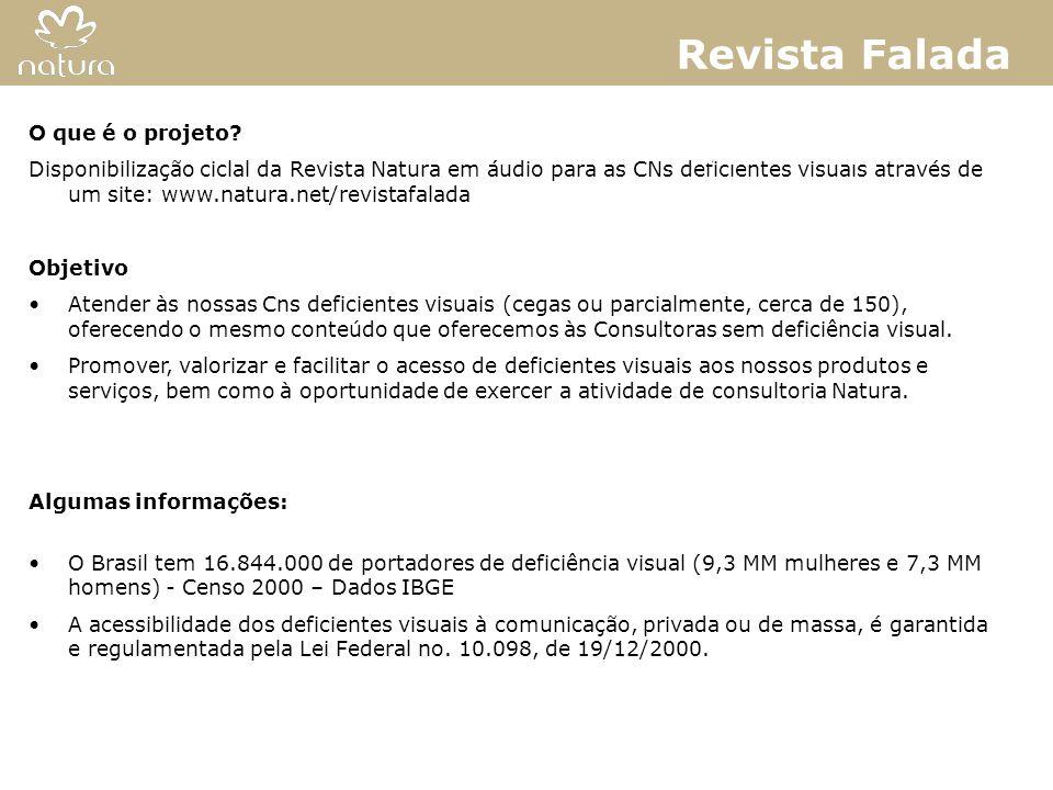Revista Falada Vitrine em Braille O que é o projeto