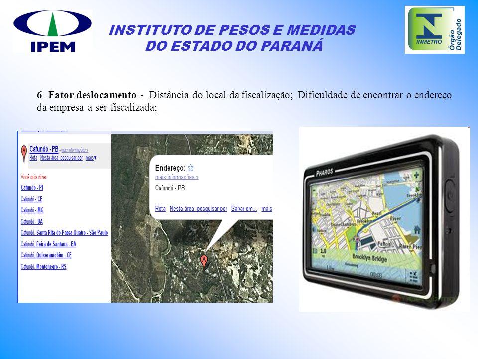 INSTITUTO DE PESOS E MEDIDAS