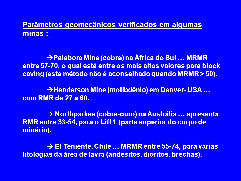Parâmetros geomecânicos verificados em algumas minas :