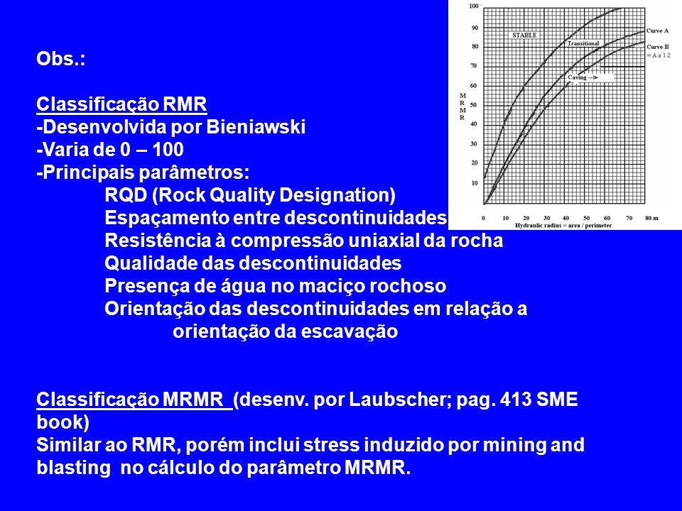 Obs.: Classificação RMR. -Desenvolvida por Bieniawski. -Varia de 0 – 100. -Principais parâmetros: