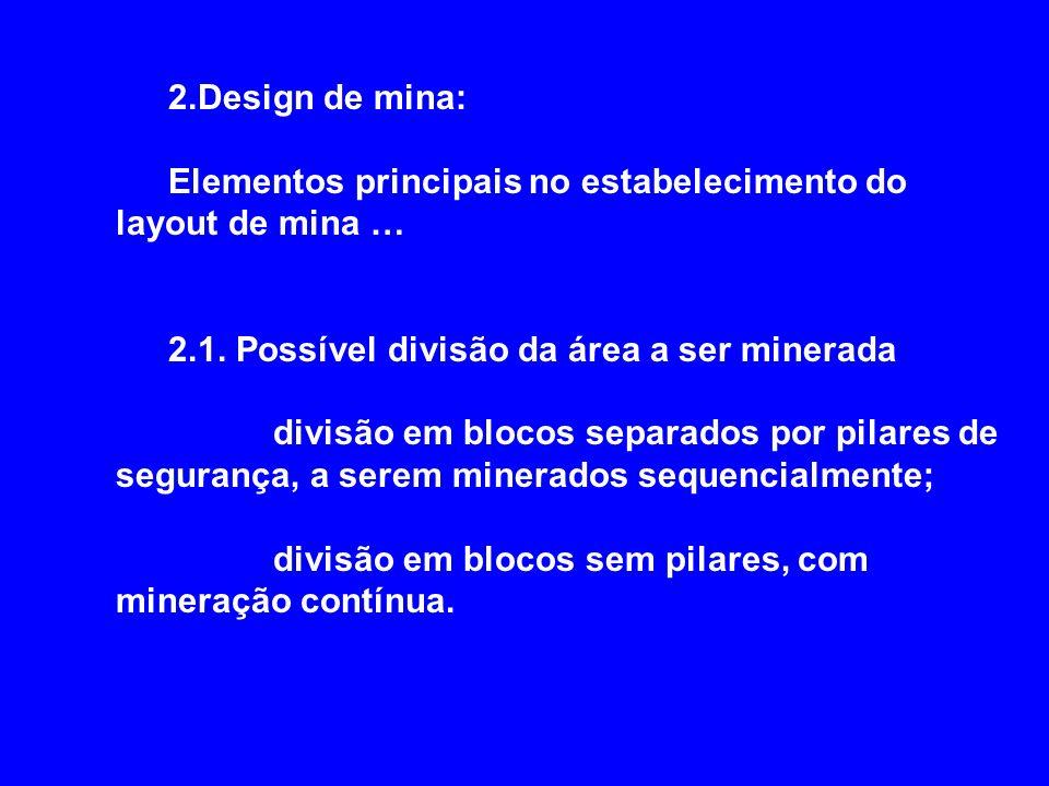 2.Design de mina: Elementos principais no estabelecimento do layout de mina … 2.1. Possível divisão da área a ser minerada.