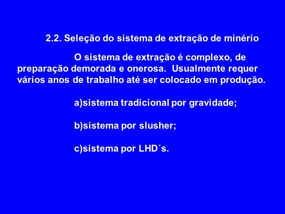 2.2. Seleção do sistema de extração de minério