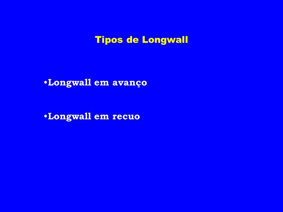 Tipos de Longwall Longwall em avanço Longwall em recuo