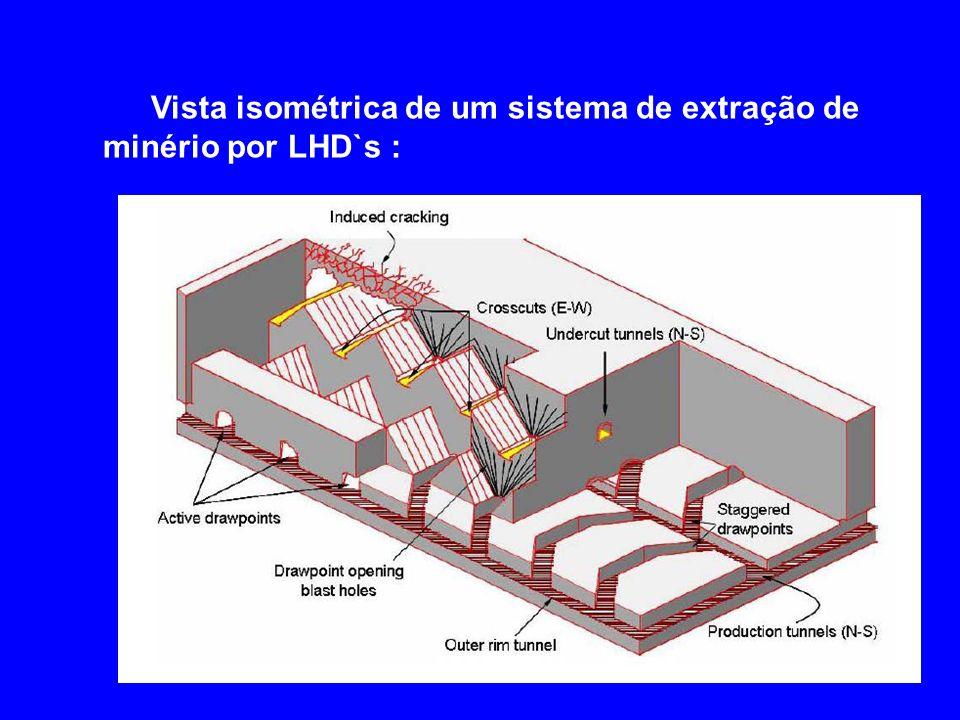 Vista isométrica de um sistema de extração de minério por LHD`s :