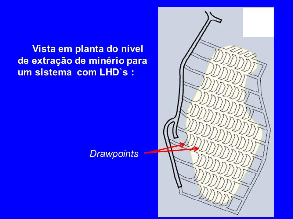 Vista em planta do nível de extração de minério para um sistema com LHD`s :