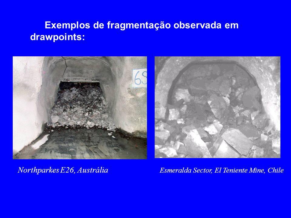 Exemplos de fragmentação observada em drawpoints: