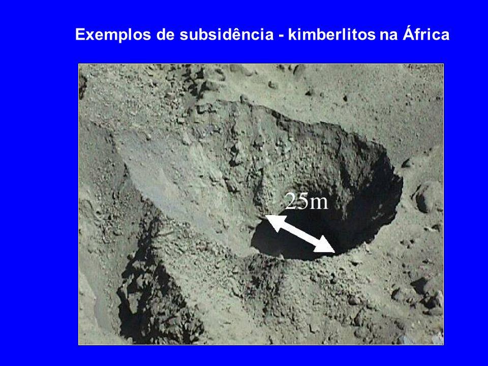 Exemplos de subsidência - kimberlitos na África