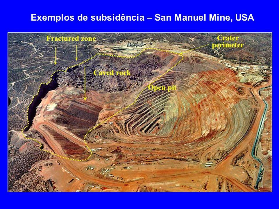 Exemplos de subsidência – San Manuel Mine, USA