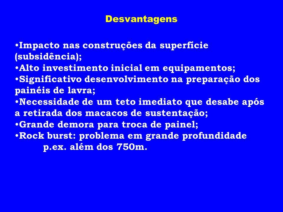 Desvantagens Impacto nas construções da superfície (subsidência); Alto investimento inicial em equipamentos;