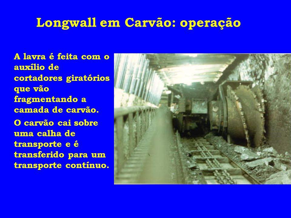 Longwall em Carvão: operação