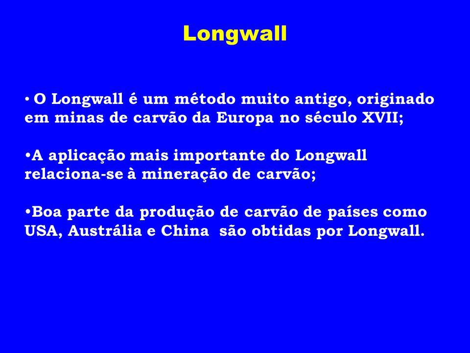 Longwall O Longwall é um método muito antigo, originado em minas de carvão da Europa no século XVII;