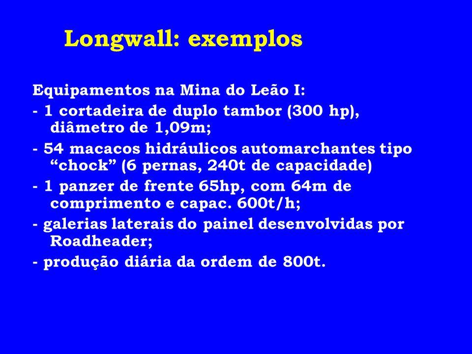 Longwall: exemplos Equipamentos na Mina do Leão I: