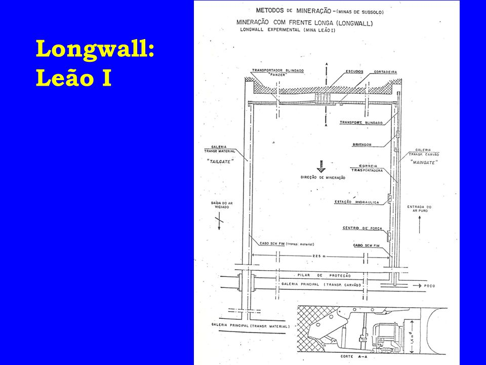 Longwall: Leão I