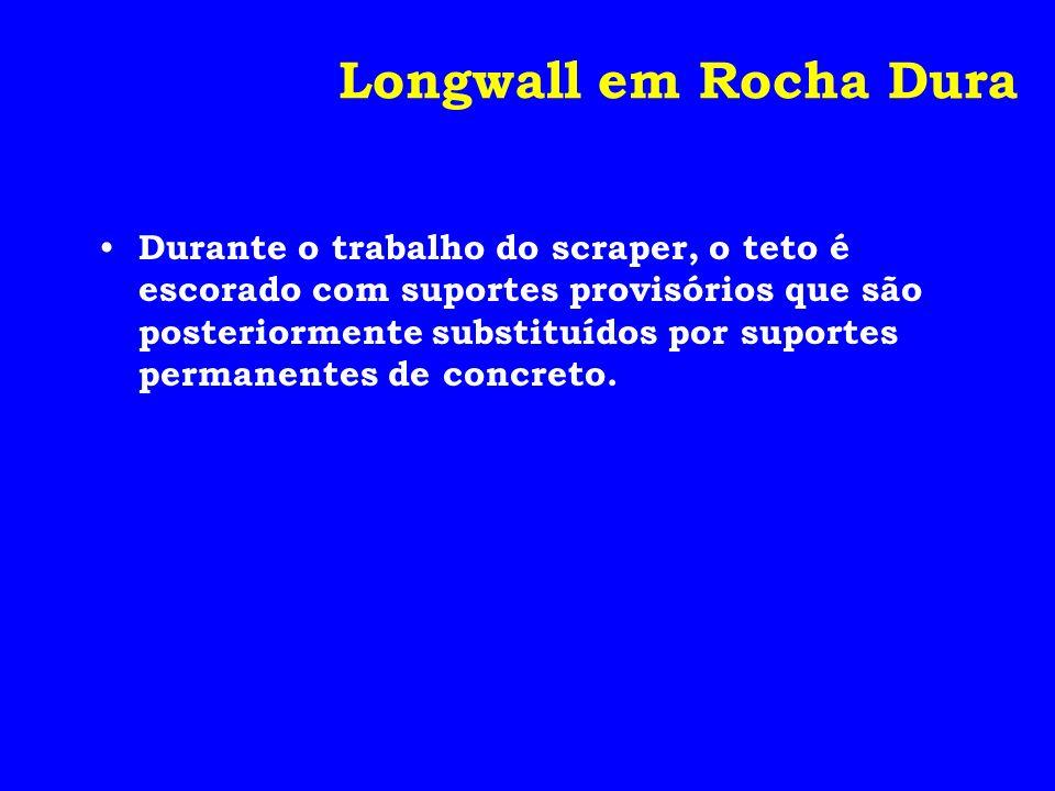 Longwall em Rocha Dura