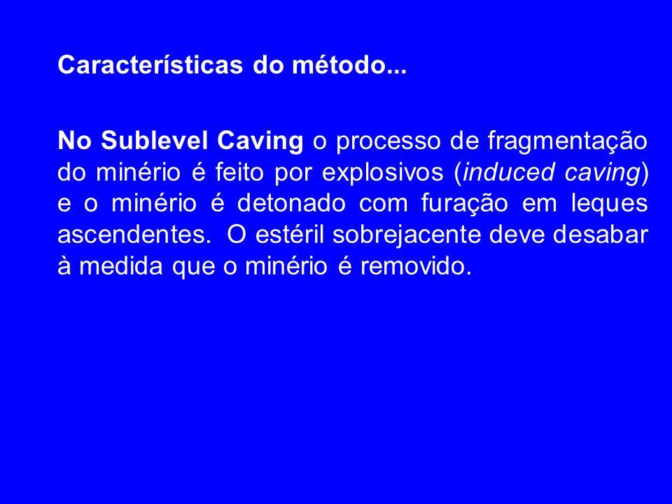 Características do método...