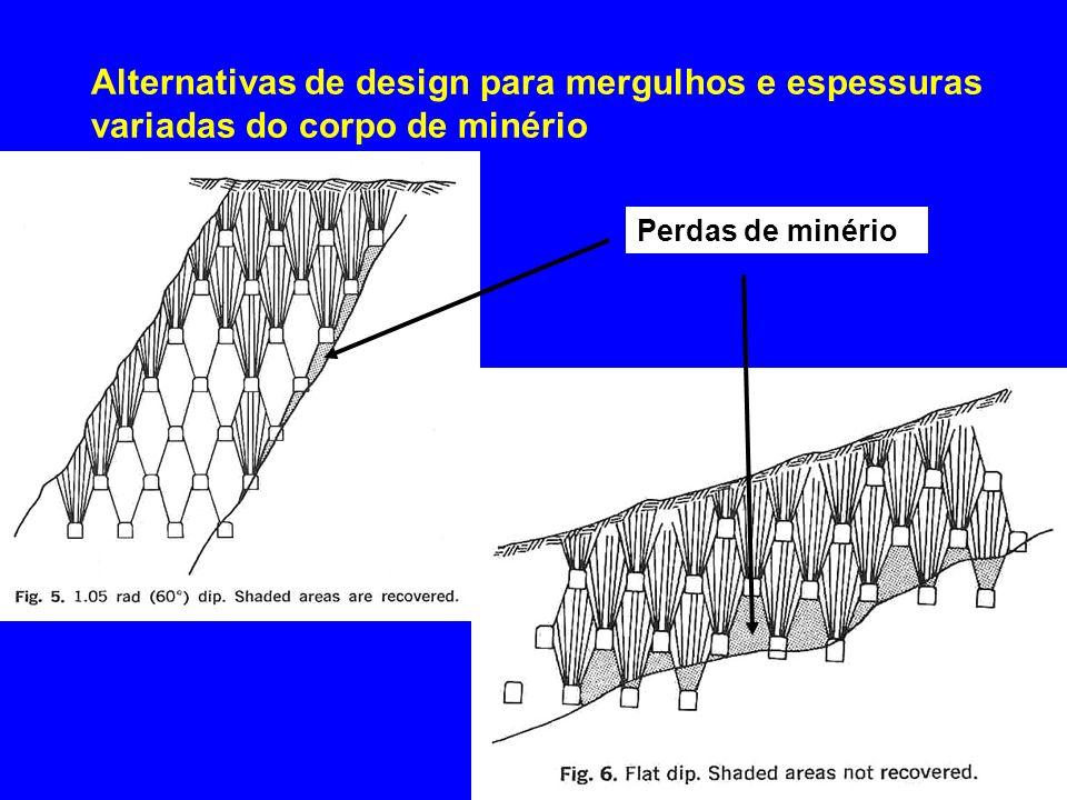 Alternativas de design para mergulhos e espessuras variadas do corpo de minério