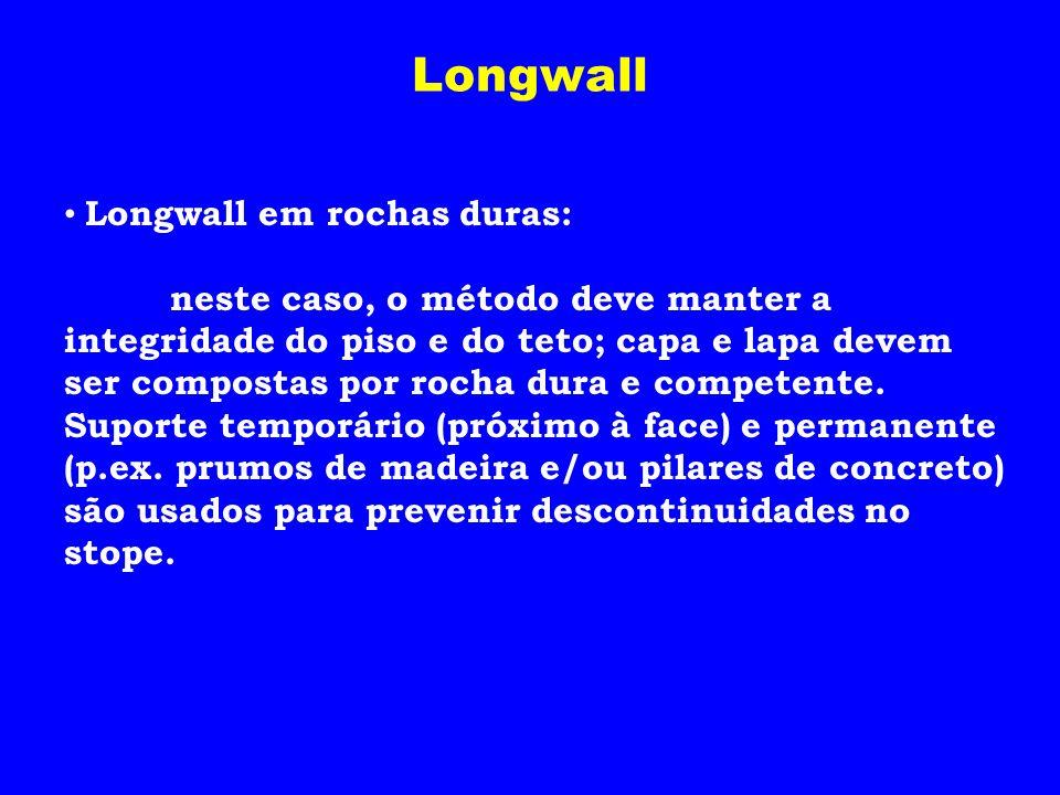 Longwall Longwall em rochas duras: