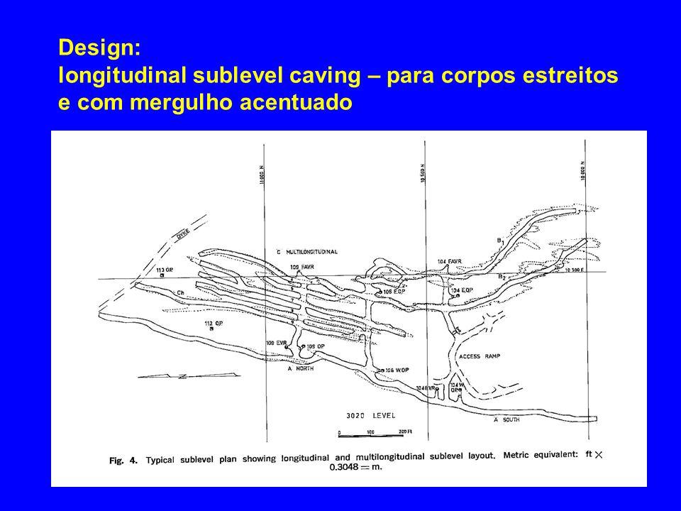 Design: longitudinal sublevel caving – para corpos estreitos e com mergulho acentuado