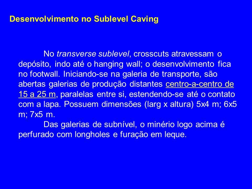 Desenvolvimento no Sublevel Caving