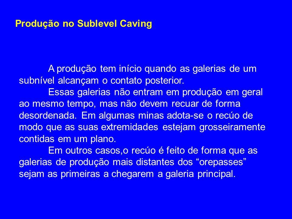 Produção no Sublevel Caving
