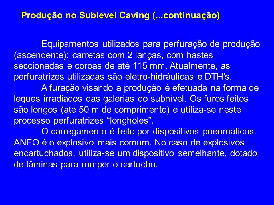 Produção no Sublevel Caving (...continuação)