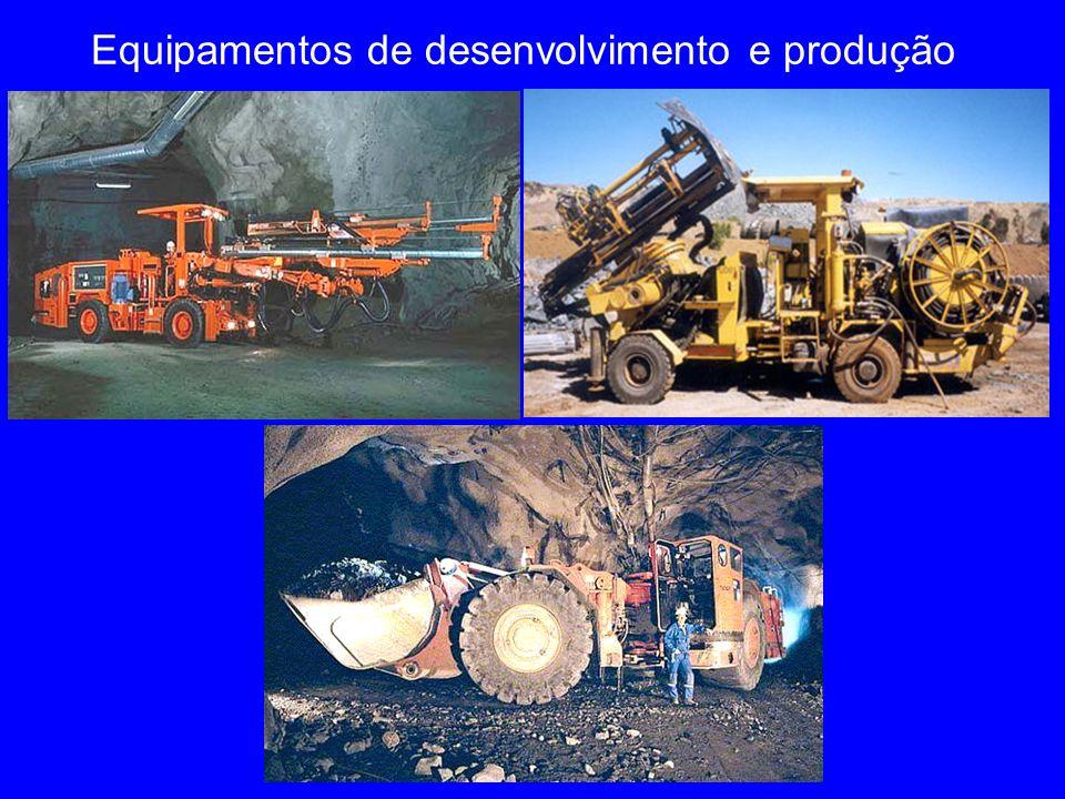 Equipamentos de desenvolvimento e produção