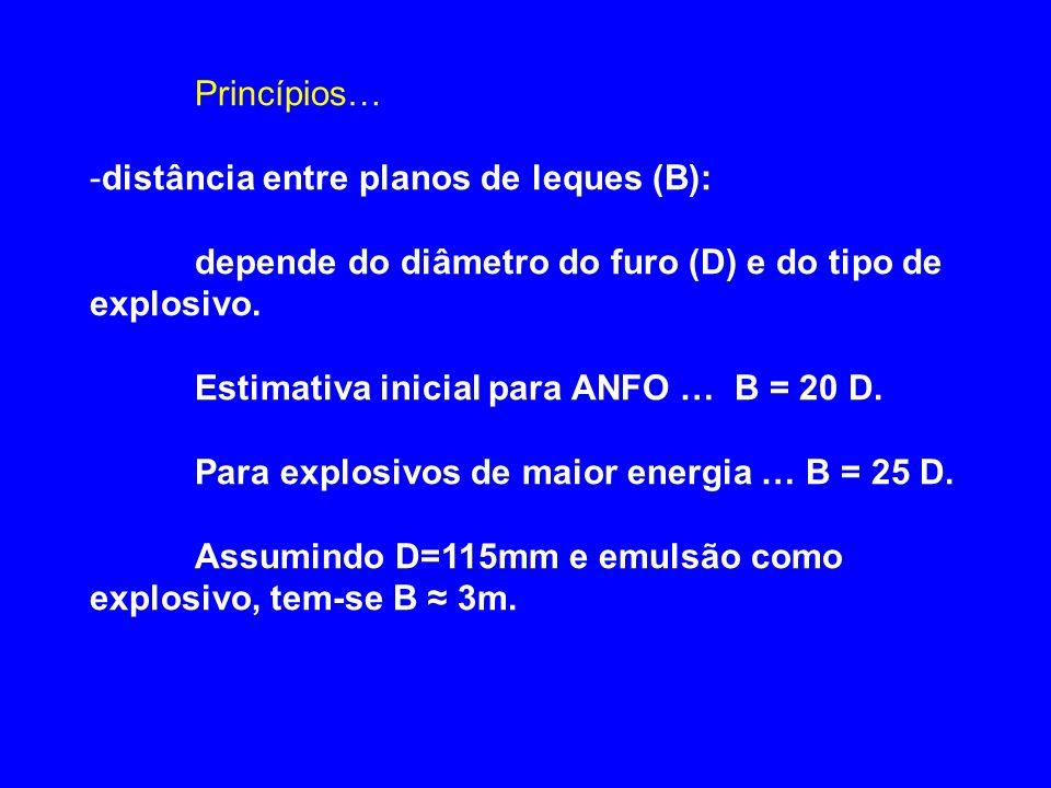 Princípios… distância entre planos de leques (B): depende do diâmetro do furo (D) e do tipo de explosivo.