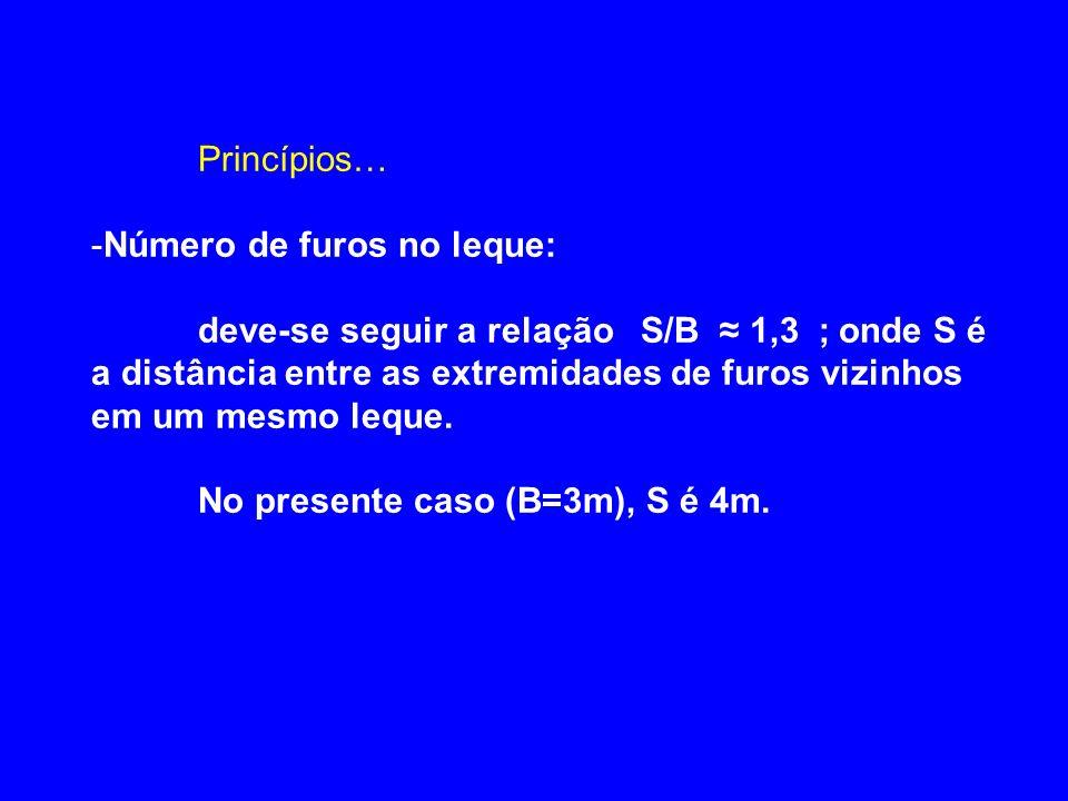Princípios… Número de furos no leque: