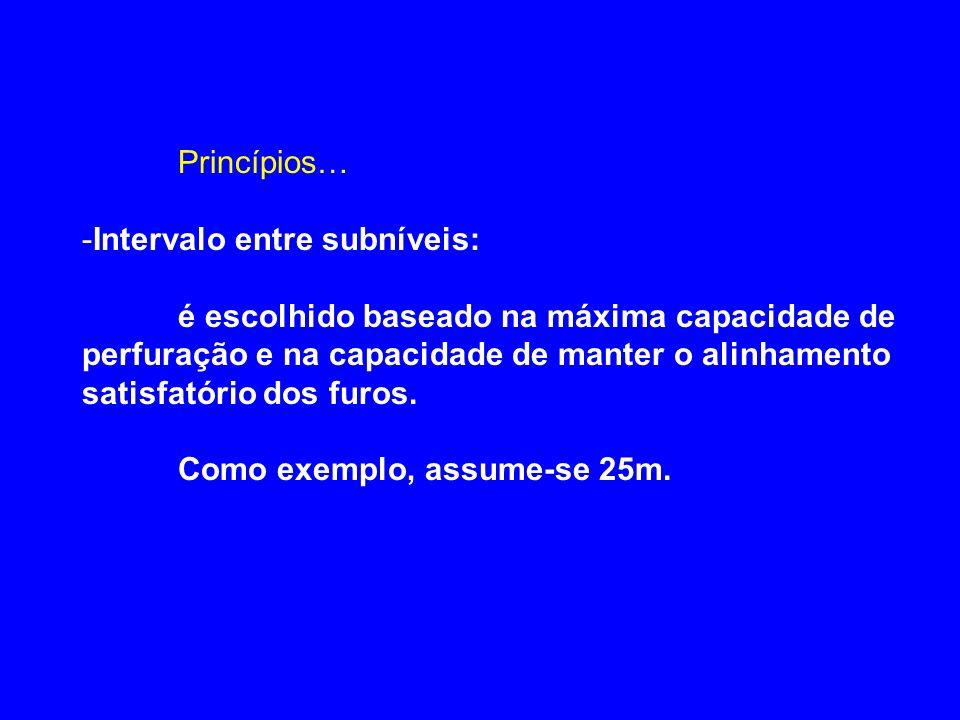 Princípios… Intervalo entre subníveis: