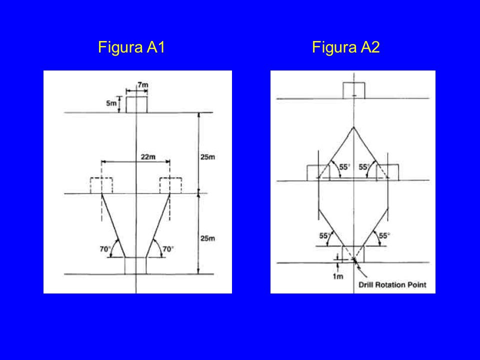 Figura A1 Figura A2