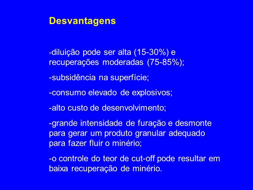 Desvantagens -diluição pode ser alta (15-30%) e recuperações moderadas (75-85%); -subsidência na superfície;