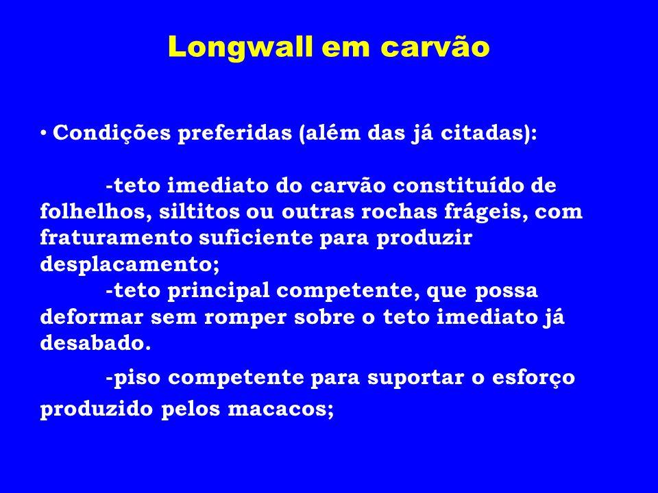 Longwall em carvão Condições preferidas (além das já citadas):