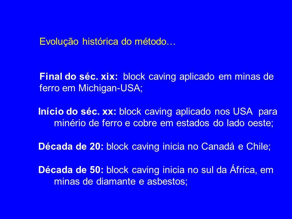 Evolução histórica do método…