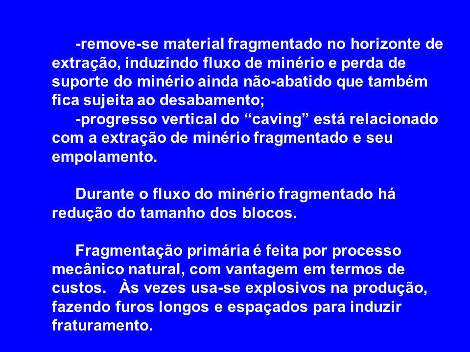 -remove-se material fragmentado no horizonte de extração, induzindo fluxo de minério e perda de suporte do minério ainda não-abatido que também fica sujeita ao desabamento;