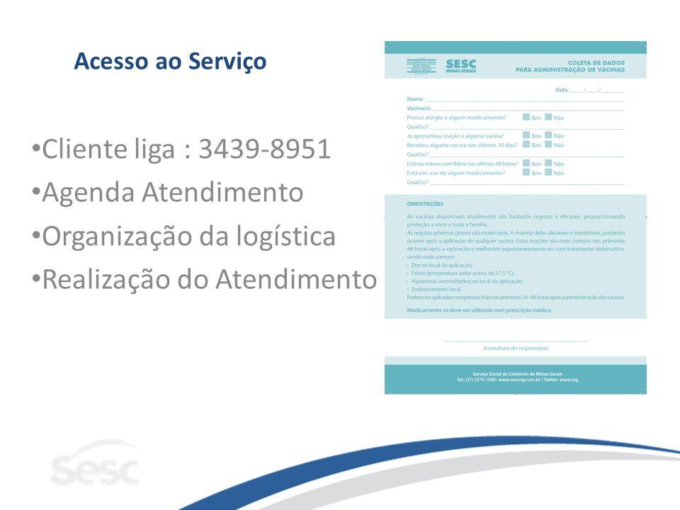 Organização da logística Realização do Atendimento