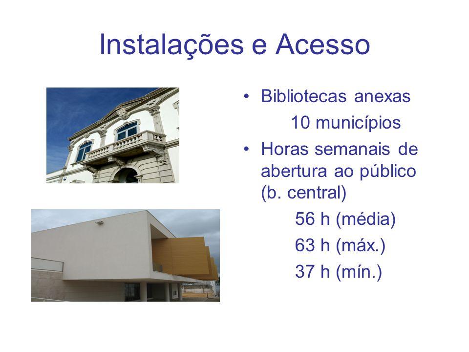Instalações e Acesso Bibliotecas anexas 10 municípios